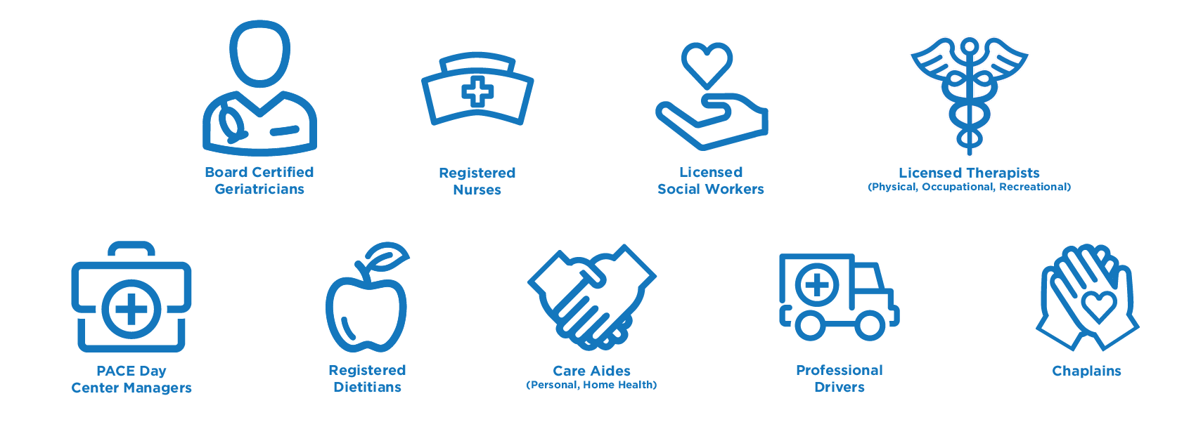 ElderONE care team icons
